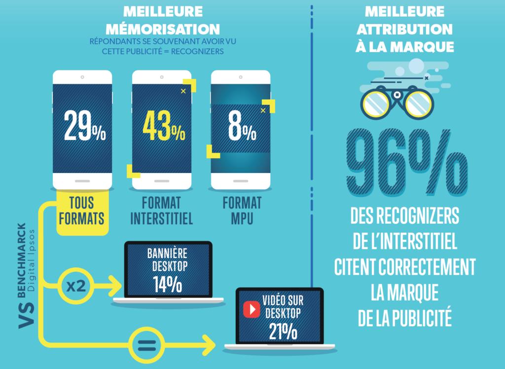 ipsos_infographie