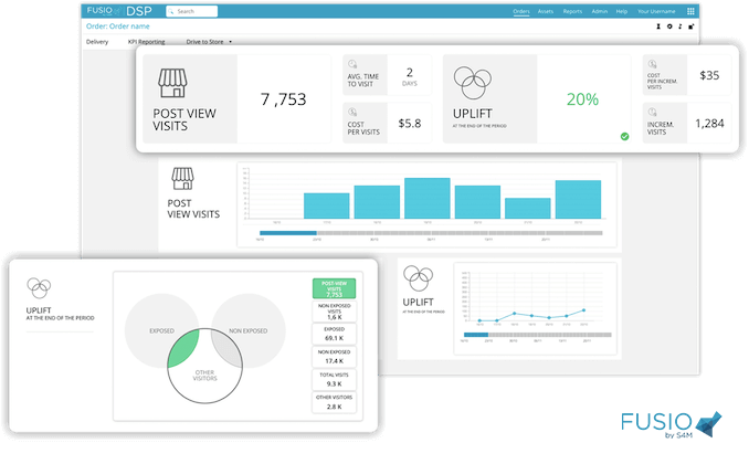 FUSIO by S4M Dashboard